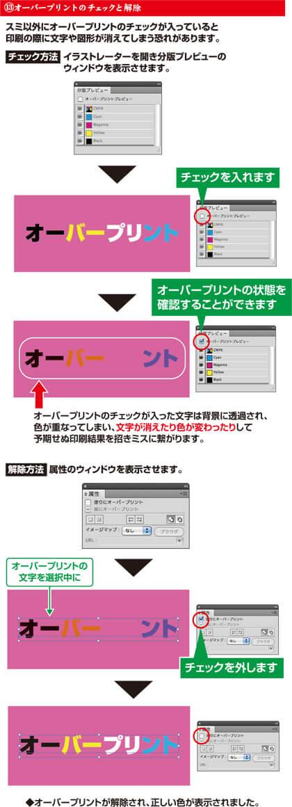 overprint.jpg